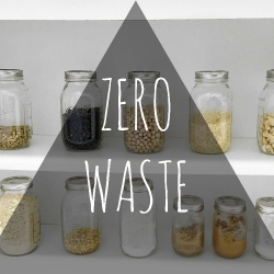 What is Zero Waste Movement