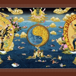 The Thangka of Chakrasamvara and Vajrayogini