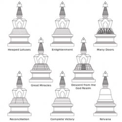 10 Articles on Stupas (contest)
