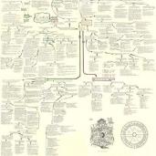 LAMRIM Mind Map
