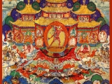 Beautiful thangka of Vajra Yogini. Look at the details where she appears in visions and also takes people to Kechara.