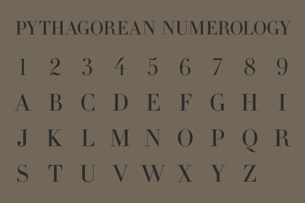 PythagoreanNumerology-BlogPost