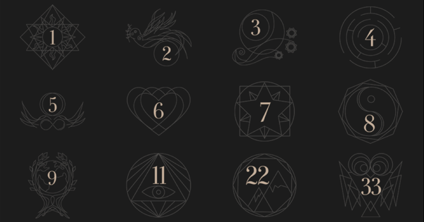 Numerology Calculator | Tsem Rinpoche