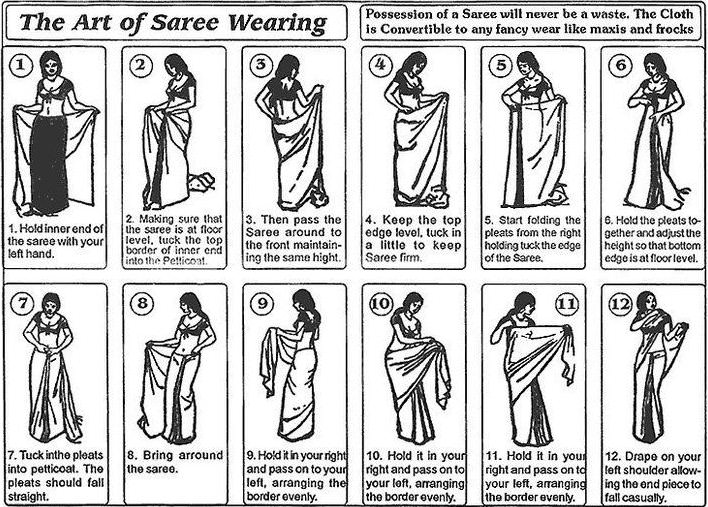How to wear an Indian sari